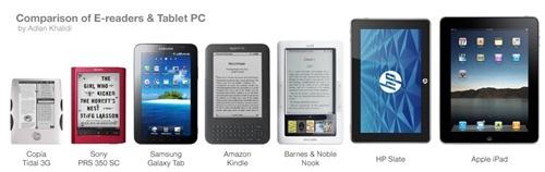 Tablets to hit PC sales : Gartner