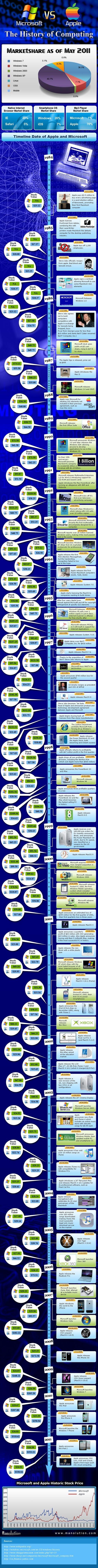 microsoft-vs-apple110623111127