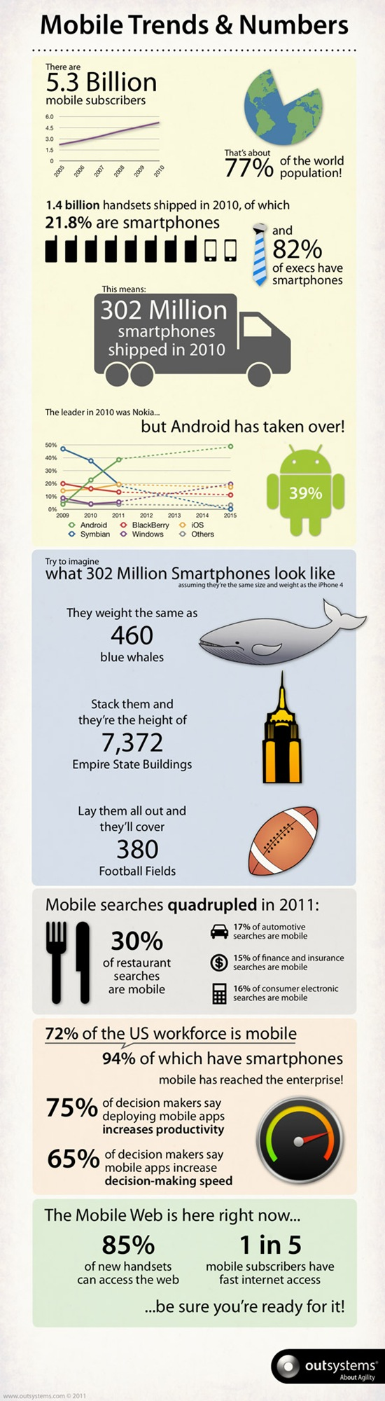 iPhone vs Android {infographic}