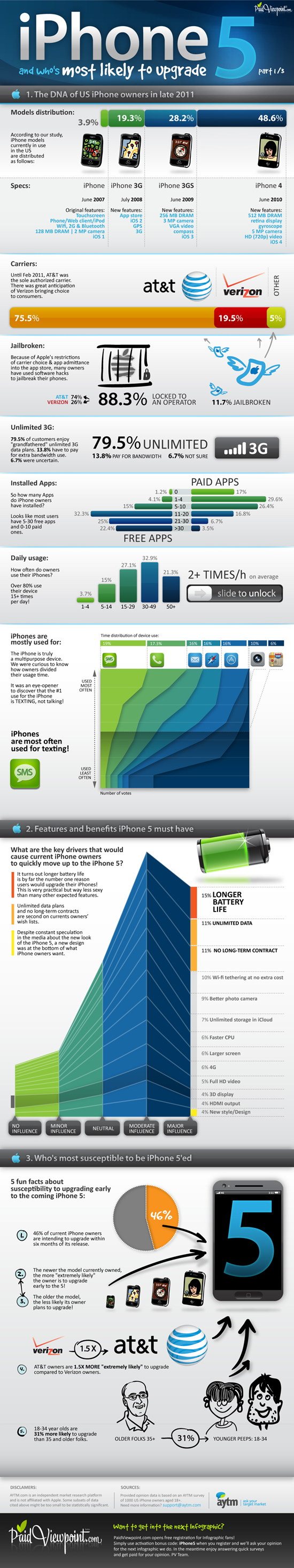 iphone5-Infographic_3_parts-01
