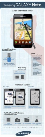Samsung Galaxy Note {infographic}