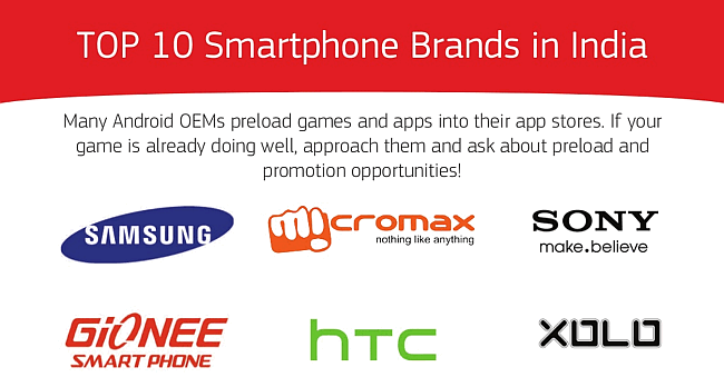 top android brands