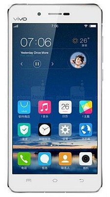 Top 5 Slimmest Phones in India- August 2015