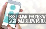 Best 2 GB RAM Phones Under Rs. 10000 [March 2017]