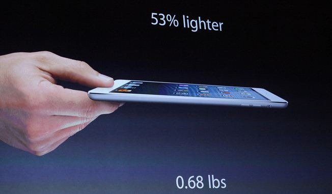 Apple's iPad Mini: Mixed Bag of sorts…